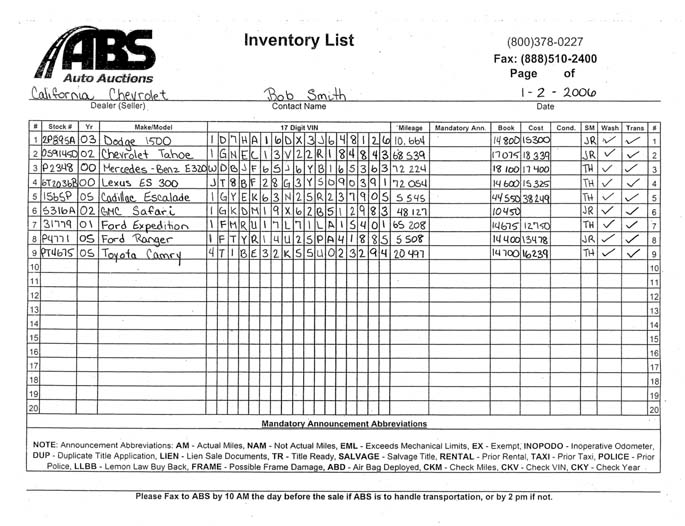 Landlord Inventory Form Template  Free Inventory Forminventory